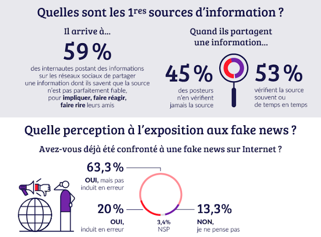 medias français