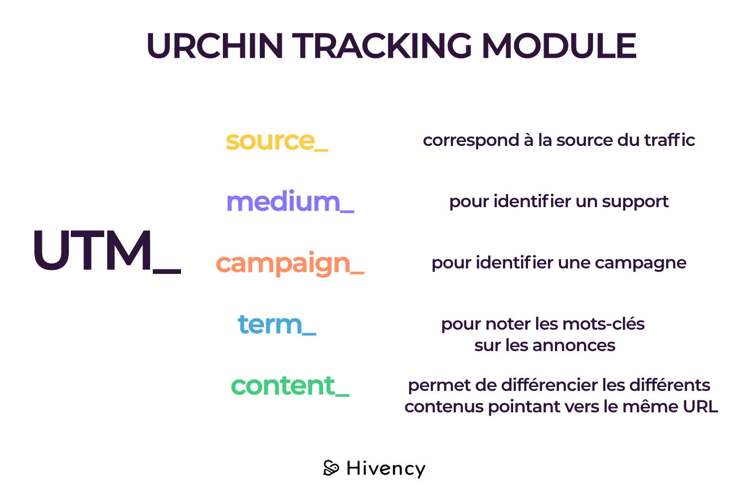 UTM_urchintrackingmodule-