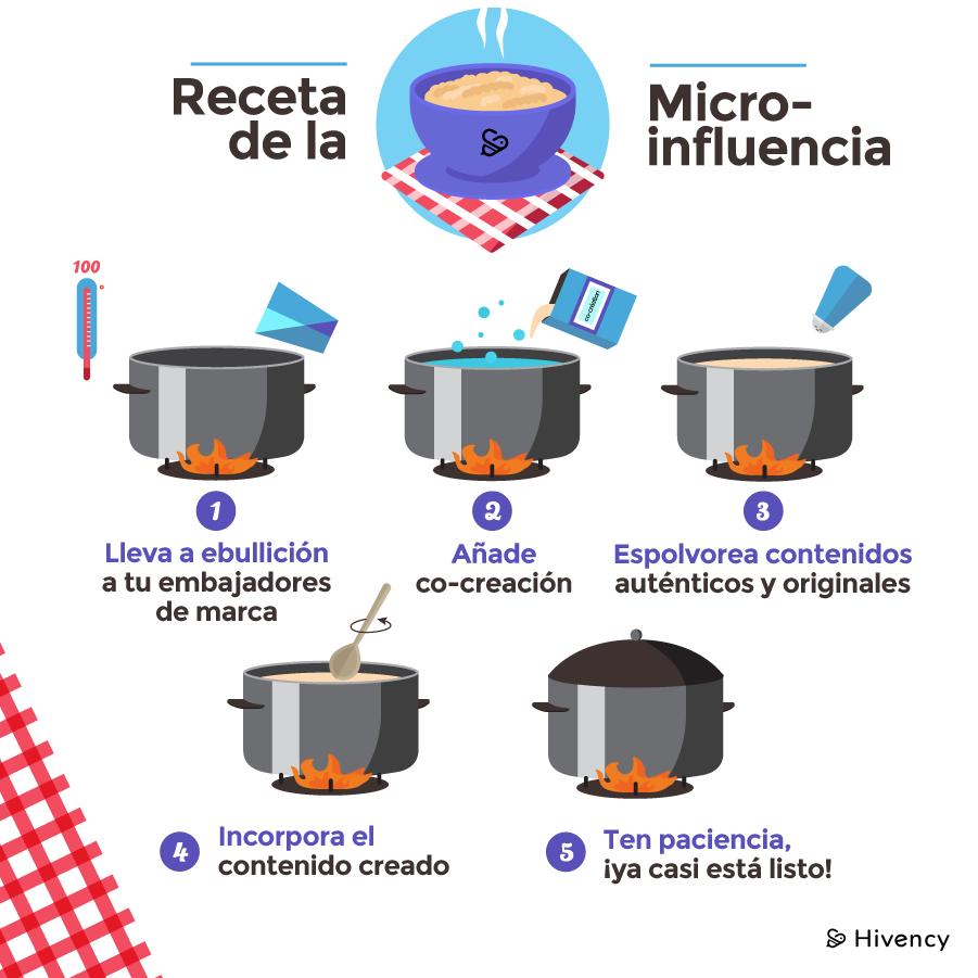 microinfluencia-receta